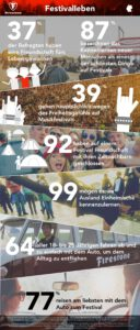 Firestone Infografik