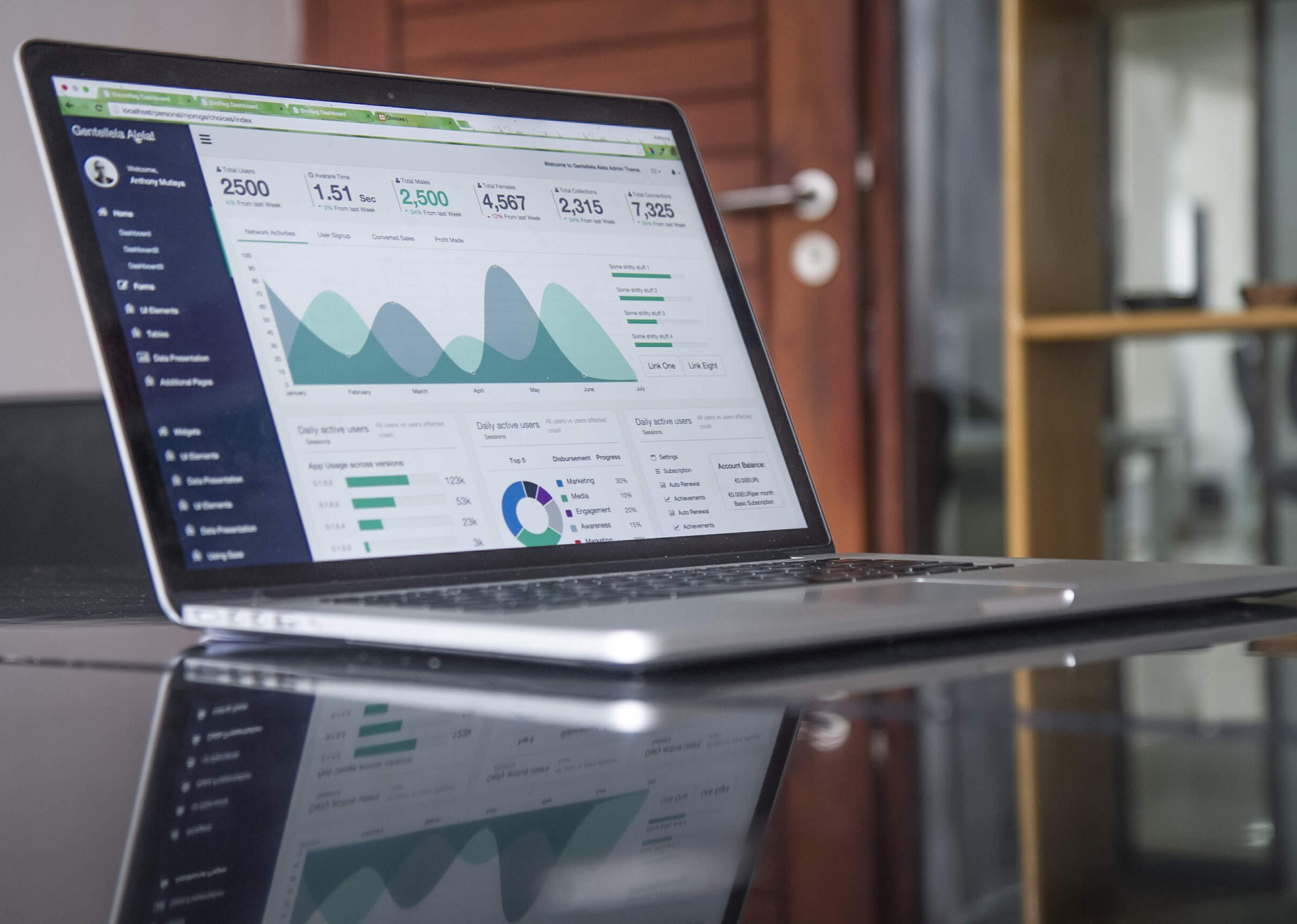 B2B-Kommunikation im digitalen Wandel