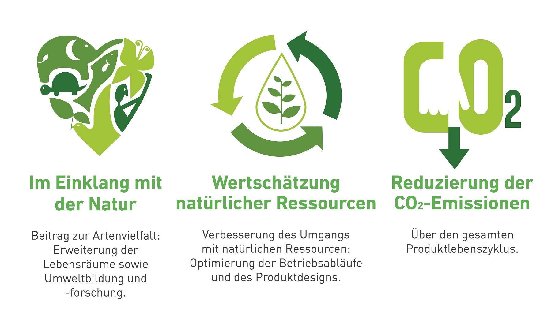 Bridgestone Sustainability Report 2020-2021
